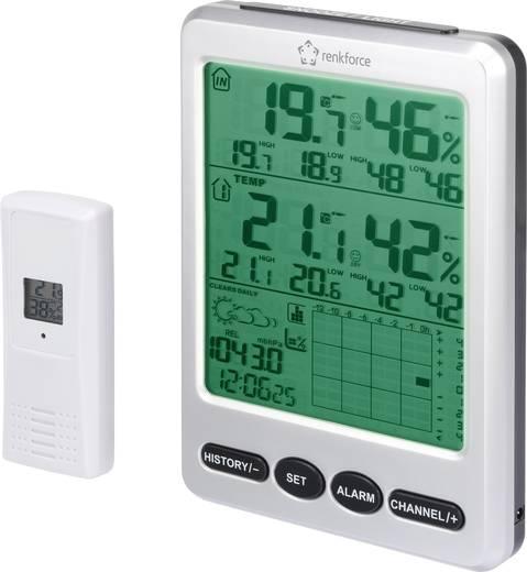 Funk-Wetterstation Renkforce FT0100 Vorhersage für 12 bis 24 Stunden
