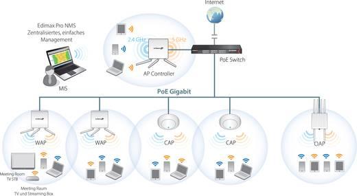 Edimax Pro Oap1750 Oap1750 Poe Wlan Outdoor Access Point 1 75 Gbit S