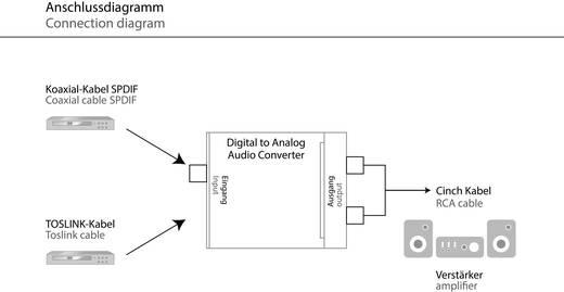 Digitus Audio Konverter DS-40133 [Toslink, Cinch-Digital - Cinch]