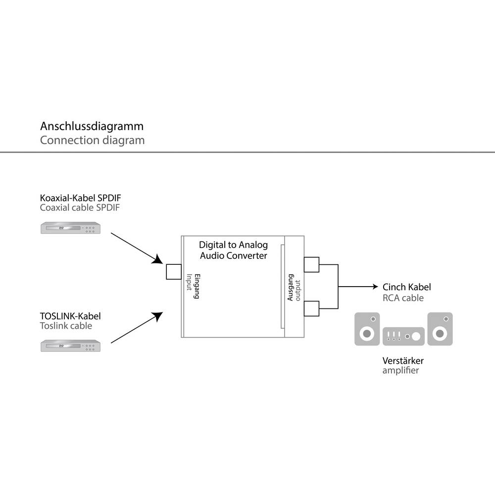 Charmant 18 A Kabel Amp Rating Galerie - Elektrische Schaltplan ...