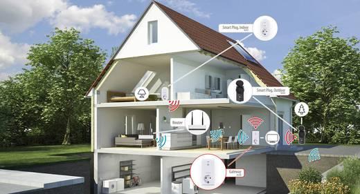 ednet smart home funk steckdose reichweite max im freifeld 30 m kaufen. Black Bedroom Furniture Sets. Home Design Ideas