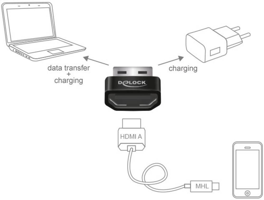 cellulare adattatore  1x presa hdmi