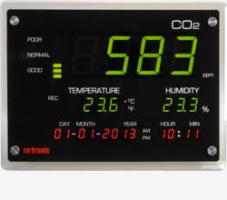 display of a CO2 meter