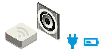 Multiroom-Speaker