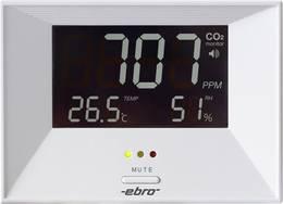 Kohlendioxid-Messgerät