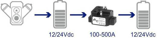 Batterietrenner Studer MBR 12/24-100 MBR12/24-100