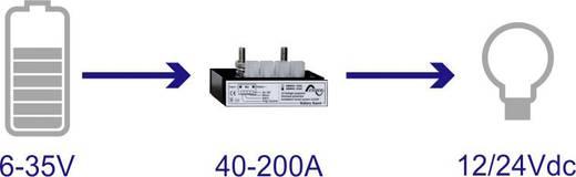 Batterieüberwachung Studer MBW 40 MBW40