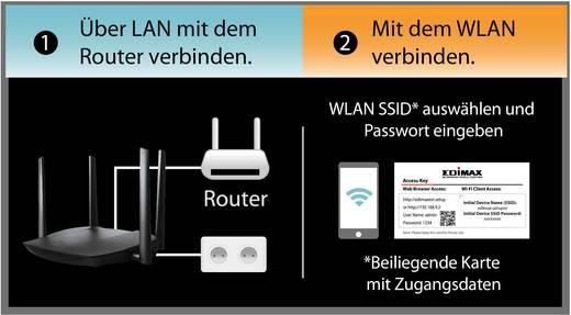 EDIMAX RA21S WLAN Access-Point 2.6 Gbit/s 2.4 GHz, 5 GHz