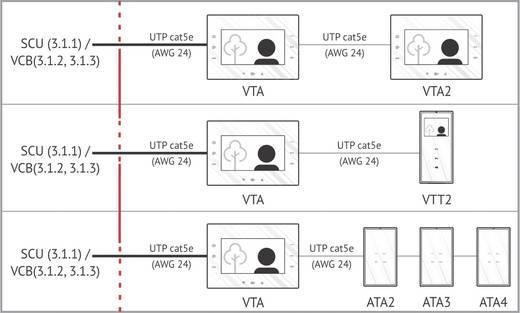 Türsprechanlage Kabelgebunden Komplett-Set Bellcome KIT.VPA.2FR02 ...