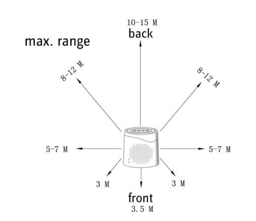 Sygonix Elektronischer Wachhund DD01 Weiß mit Fernbedienung 120 dB