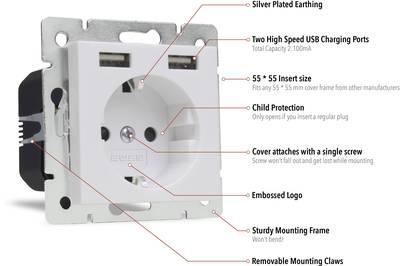Unterputzsteckdose mit USB-Anschluss