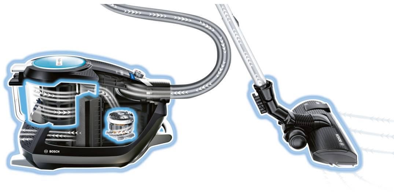 Top ohne Beutel Bosch Haushalt BGS5SMRT66 Relaxx'x ProSilence66 700 W  EE29