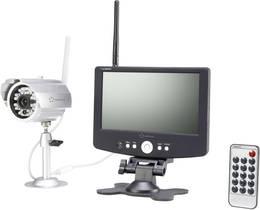 Funk-Überwachung für Büro und Zuhause