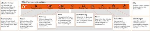 Datenblocker 1000 MBit/s eBlocker 2 Pro (inkl. lebenslange Updates)