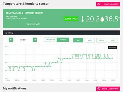Sensor module Sens'it Sens'it 2.0