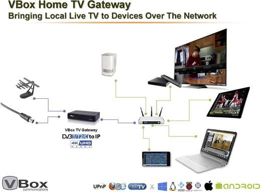 IP-Receiver VBox XTi-3442 Aufnahmefunktion Anzahl Tuner: 2