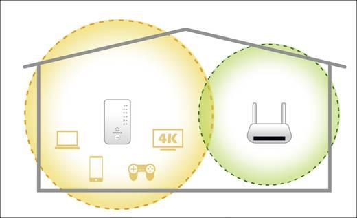 Renkforce RF-WR-1200RF WLAN Repeater 1.2 Gbit/s 2.4 GHz, 5 GHz