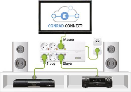 WiFi-Steckdosenleiste Weiß Sygonix CC1