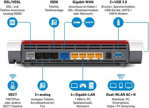 AVM FRITZ!Box 7590 WLAN Router mit Modem Integriertes Modem: VDSL, ADSL 2.4 GHz, 5 GHz 2.533 MB/s