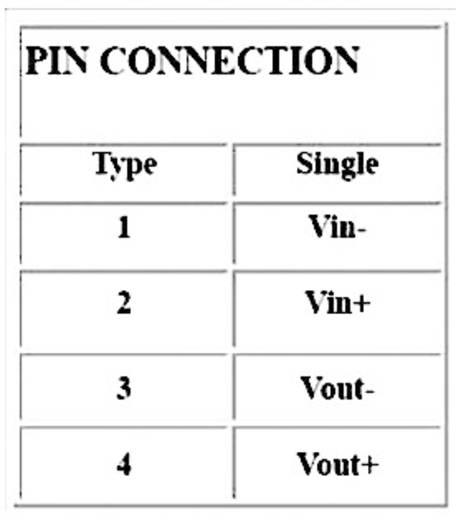 HN Power SIM1-2412-SIL4 DC/DC-Wandler, Print 24 V/DC 12 V/DC 83 mA 1 W Anzahl Ausgänge: 1 x