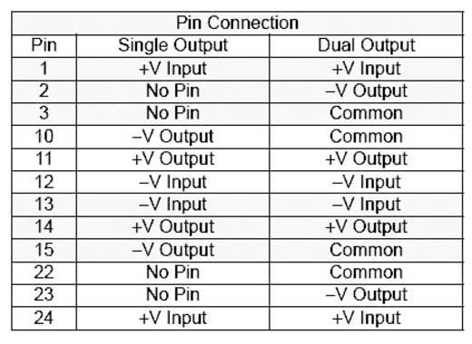 DC/DC-Wandler, Print HN Power SIM5-2415D 24 V/DC 15 V/DC, -15 V/DC 100 mA 3 W Anzahl Ausgänge: 2 x