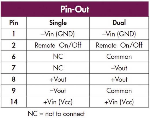 DC/DC-Wandler, Print TracoPower TDR 3-1211WI 12 V/DC 5 V/DC 600 mA 3 W Anzahl Ausgänge: 1 x