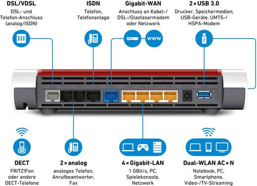 AVM FRITZ!Box 7590 (AT/CH) WLAN Router mit Modem Integriertes Modem: VDSL, ADSL 2.4 GHz, 5 GHz 2.533 MB/s