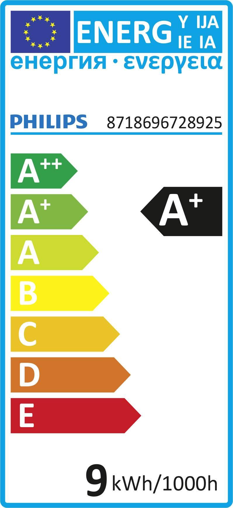 Energieeffizienzklasse A+
