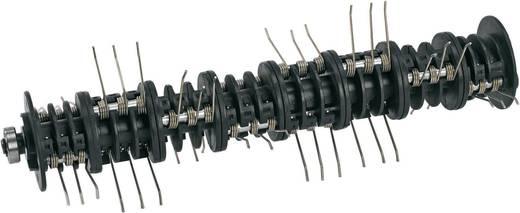 Vertikutierer Einhell RG-SA 1433