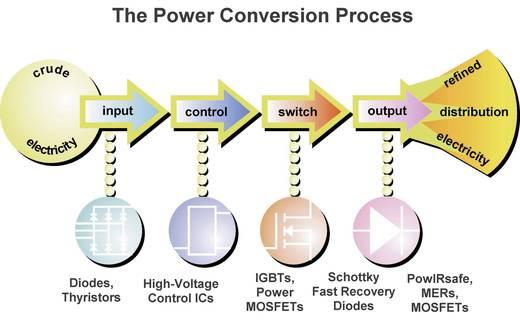 Schottky-Diode - Gleichrichter Vishay 30BQ015PBF DO-214AB 15 V Einzeln