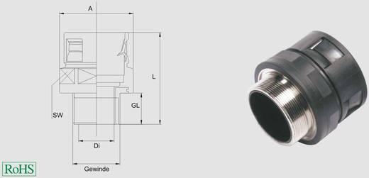 Schlauchverschraubung Grau M50 Gerade Helukabel 920236 HSSV MG GR M50 NW48/50 1 St.