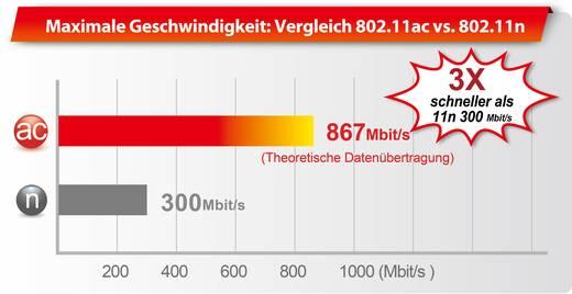 EDIMAX EW-7478APC einzeln WLAN Access-Point 1200 MBit/s 2.4 GHz, 5 GHz