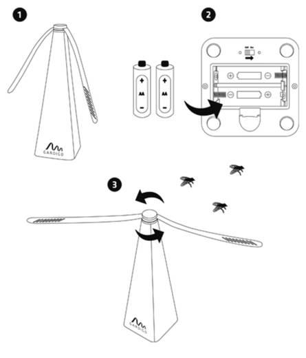 Gardigo Fly Scare 25157 Insektenvertreiber (B x H x T) 80 x 250 x 80 mm Schwarz 1 St.