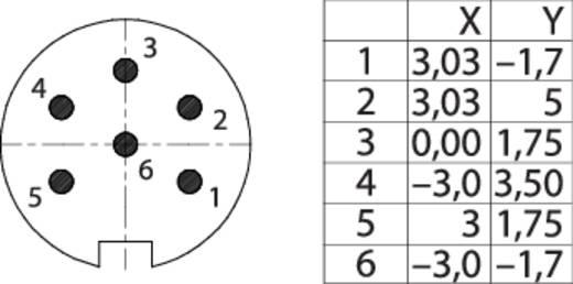 Binder 09 0123 320 06 Miniatur-Rundsteckverbinder Flanschstecker Gesamtpolzahl: 6 1 St.