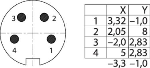 Binder 09 0112 320 04 Miniatur-Rundsteckverbinder Flanschbuchse Gesamtpolzahl: 4 1 St.
