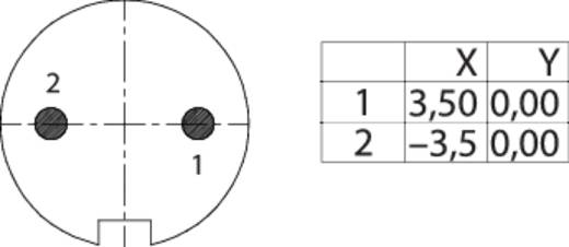 Miniatur-Rundsteckverbinder Flanschstecker Gesamtpolzahl 2 7 A 09 0103 300 02 Binder