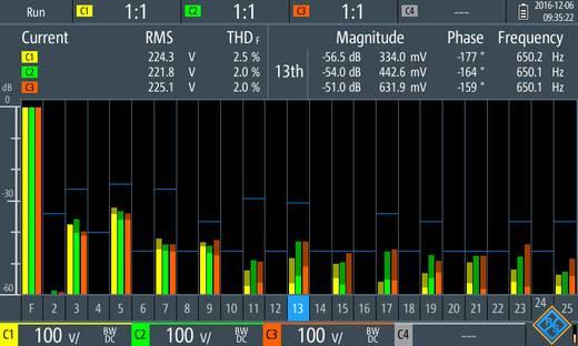 Erweiterungsmodul Rohde & Schwarz RTH-K34 RTH-K34 - Erweiterung Harmonics Analysis für RTH-Serie, 1333.0673.03