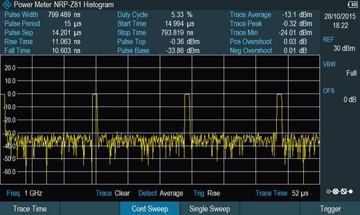 Erweiterungsmodul Rohde & Schwarz FPH-K29 FPH-K29 - Erweiterung Power Sensor Pulse Messungen für FPH-Serie, 1321.0738.0