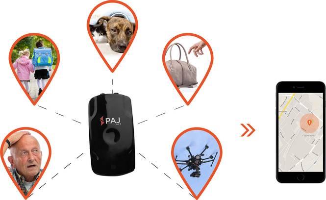 Dank GPS sind Personen, Haustiere, Gepäckstücke etc. leicht auffindbar.