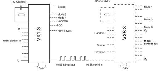 PMIC - Batteriemanagement Linear Technology LT1512CN8 Lademanagement Alle Batterietypen PDIP-8 Durchführungsloch