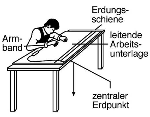 "ESD-Handgelenkband Hell-Blau, Schwarz inkl. Erdungskabel Conrad Components SD-AS D4 Druckknopf 9.52 mm (3/8"")"