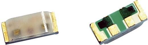 SMD-LED mehrfarbig Sonderform Rot, Grün-Gelb, Blau 80 mcd, 50 mcd, 60 mcd 125 ° 20 mA, 20 mA, 20 mA 1.9 V, 2 V, 3.4 V Broadcom HSMF-C113