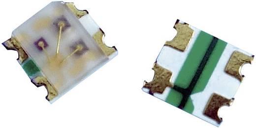SMD-LED mehrfarbig Sonderform Rot, Grün, Blau 85 mcd, 180 mcd, 70 mcd 145 ° 20 mA, 20 mA, 20 mA 1.9 V, 3.4 V, 3.4 V Broa