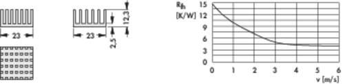 Kühlkörper 14.8 K/W (L x B x H) 23 x 23 x 12.3 mm Fischer Elektronik ICK PGA 8 X 8 X 12