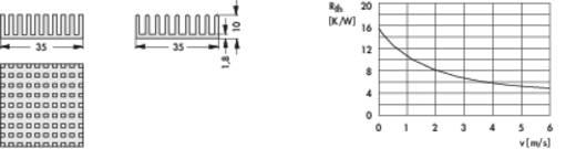 Kühlkörper 15.7 K/W (L x B x H) 35 x 35 x 10 mm Fischer Elektronik ICK BGA 35 X 35 X 10