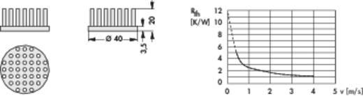 Fischer Elektronik ICK S R A 40 X 20 Stiftkühlkörper 11.62 K/W (Ø x H) 40 mm x 20 mm