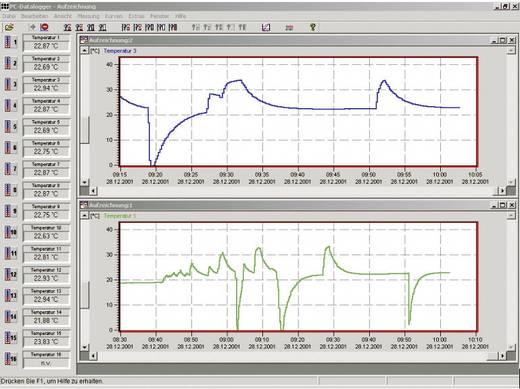 Software für Sensoren 1 St. CON-PCLOG