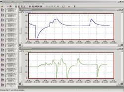 Software k dataloggeru pro PC Conrad CON-PCLOG