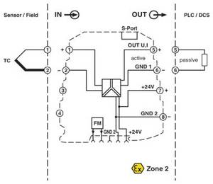 Phoenix Thermoelement Messumformer