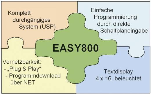SPS-Steuerungsmodul Eaton EASY821-DC-TCX 256274 24 V/DC